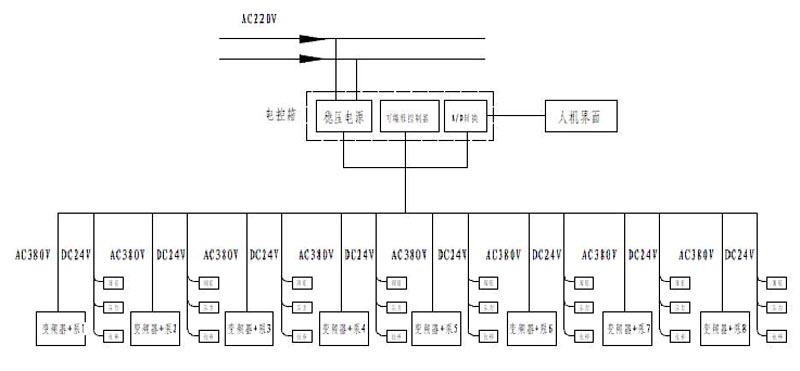五线位移传感器接线图