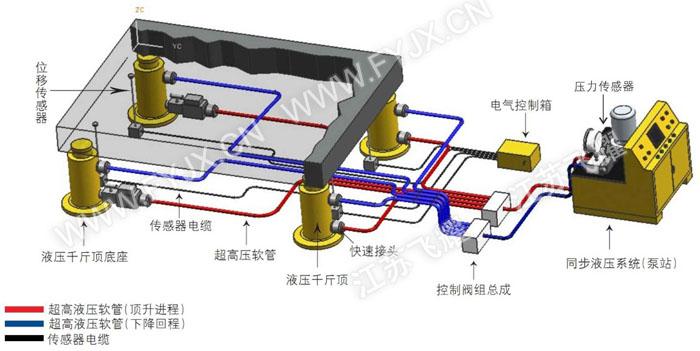plc接线图缸